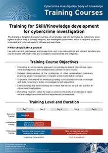 CIBOK training